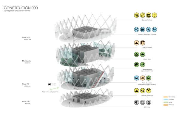 Constitucion_999_Base-Torre-Lobbies_WEB